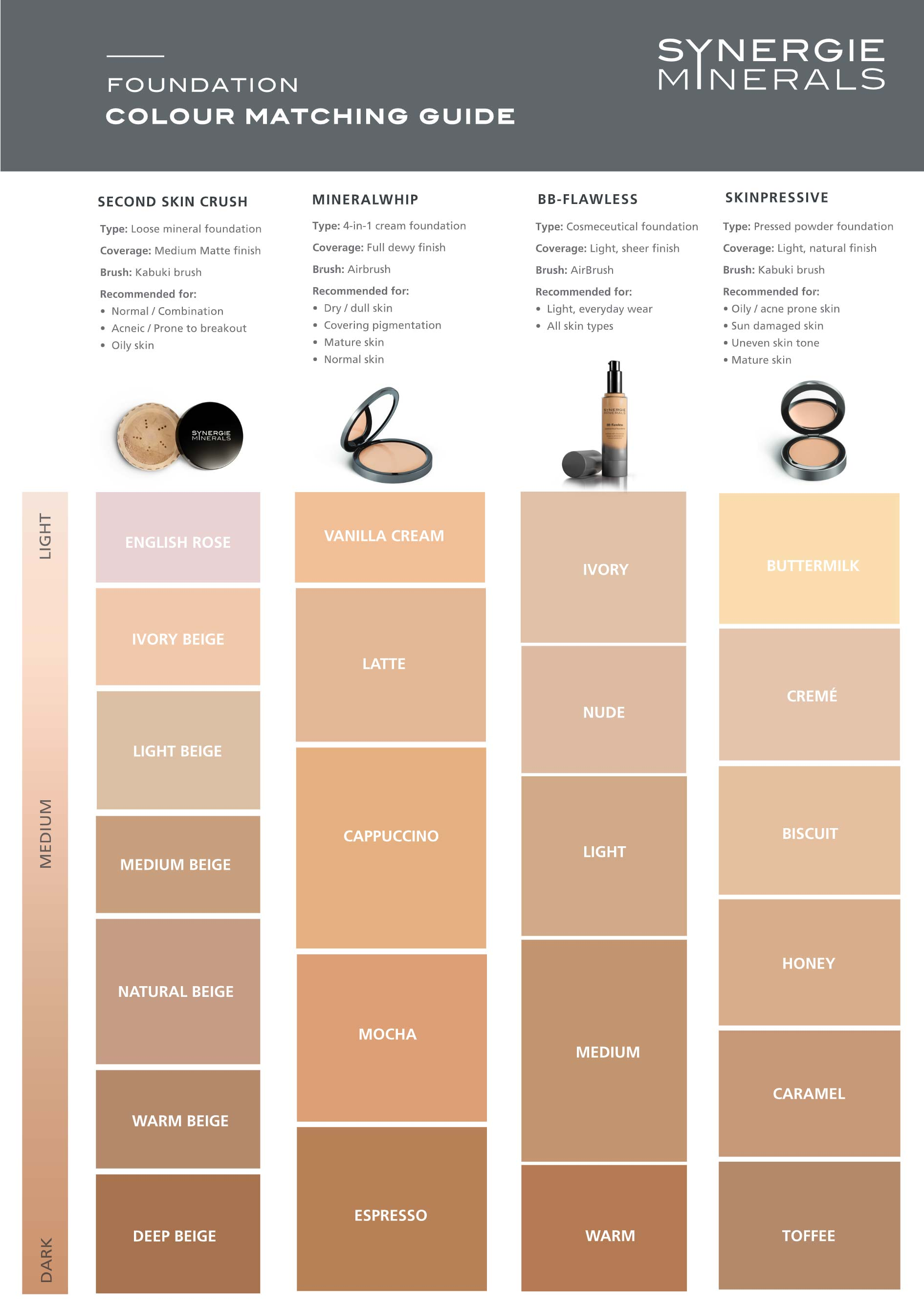 Synergie Minerals Foundation Colour Matching Guide